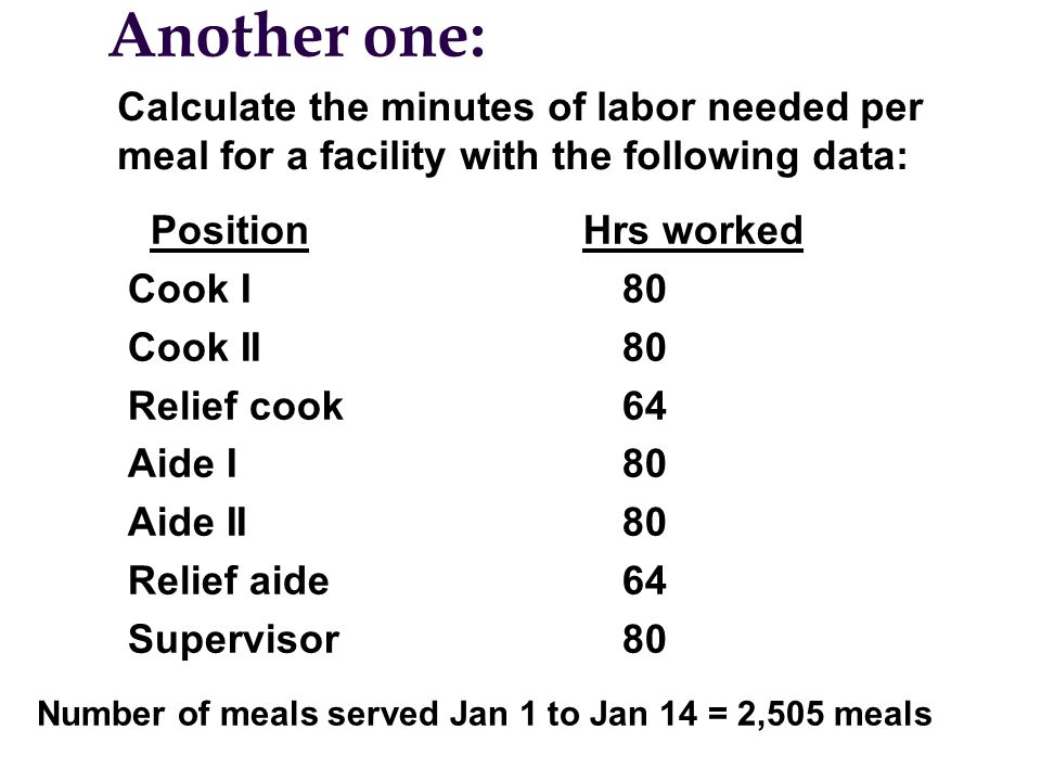 Another one: Calculate the minutes of labor needed per meal for a facility with the following data: