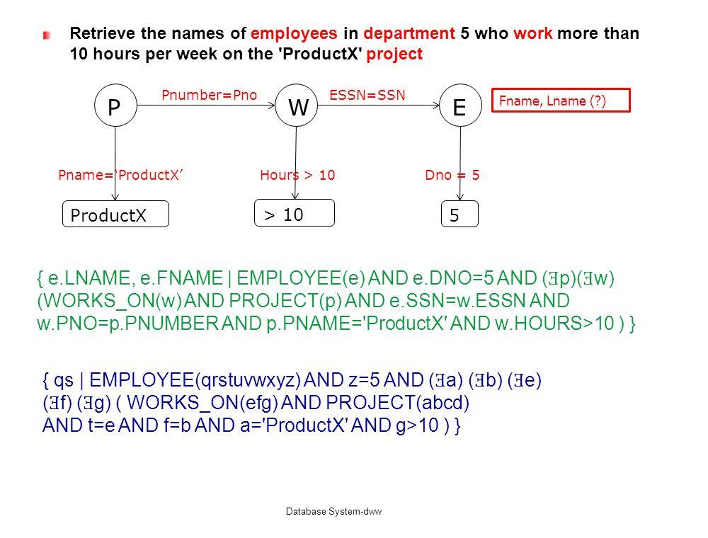 P W E { e.LNAME, e.FNAME | EMPLOYEE(e) AND e.DNO=5 AND (Ǝp)(Ǝw)