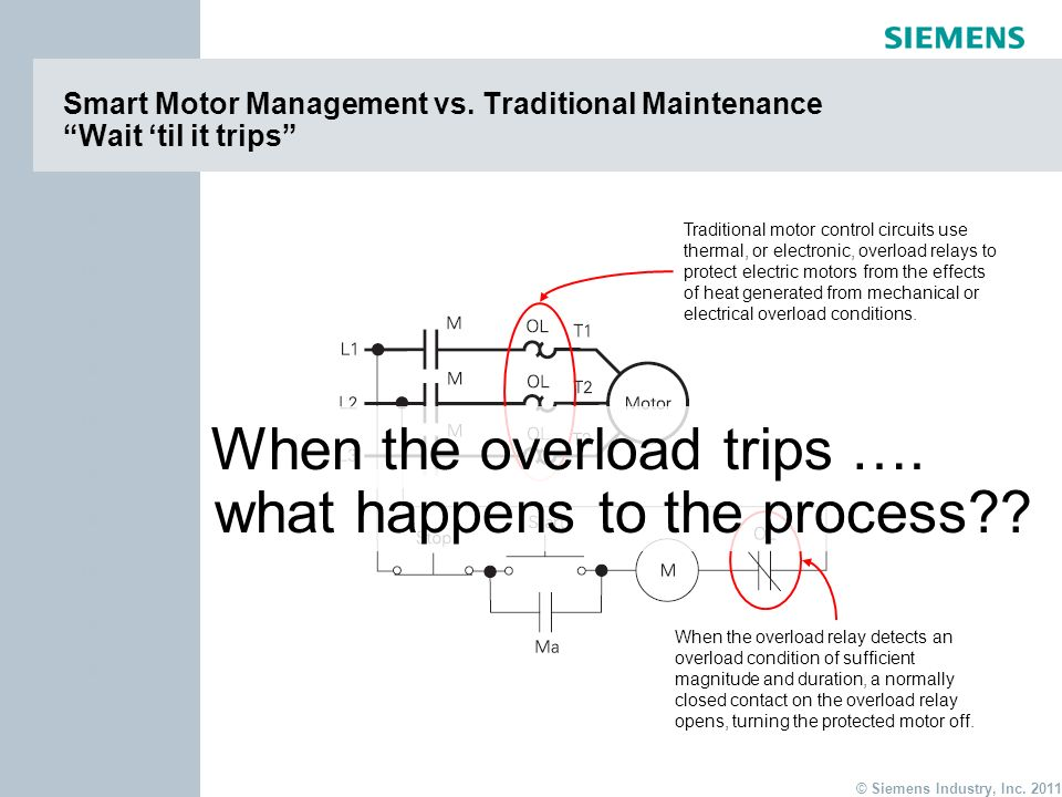 When the overload trips …. what happens to the process