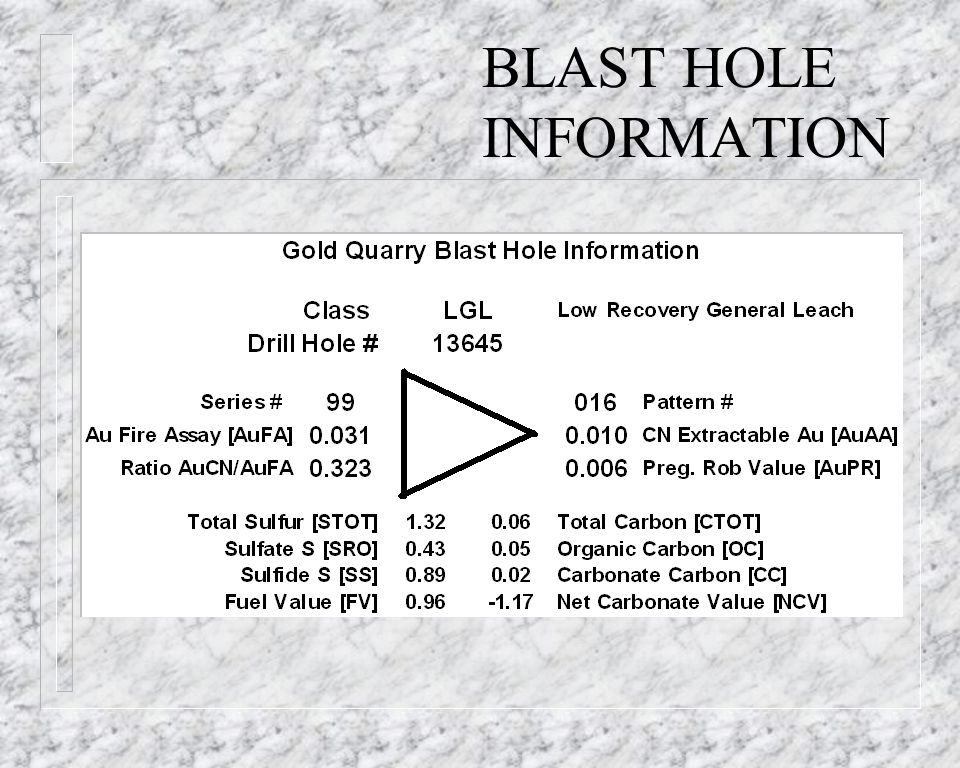 BLAST HOLE INFORMATION