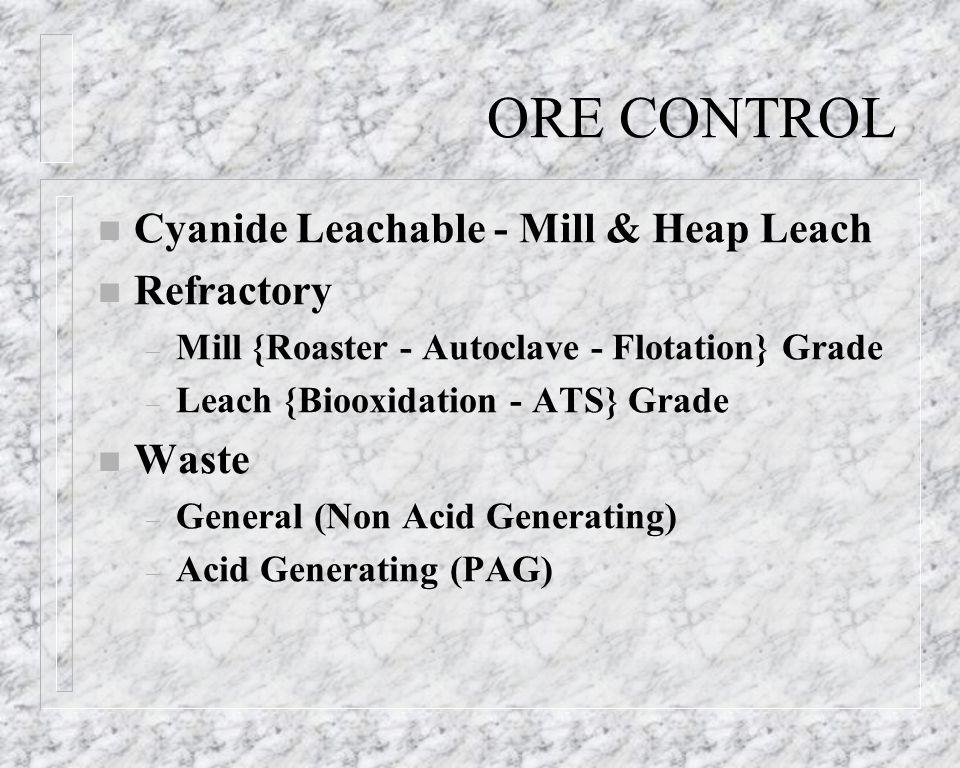ORE CONTROL Cyanide Leachable - Mill & Heap Leach Refractory Waste
