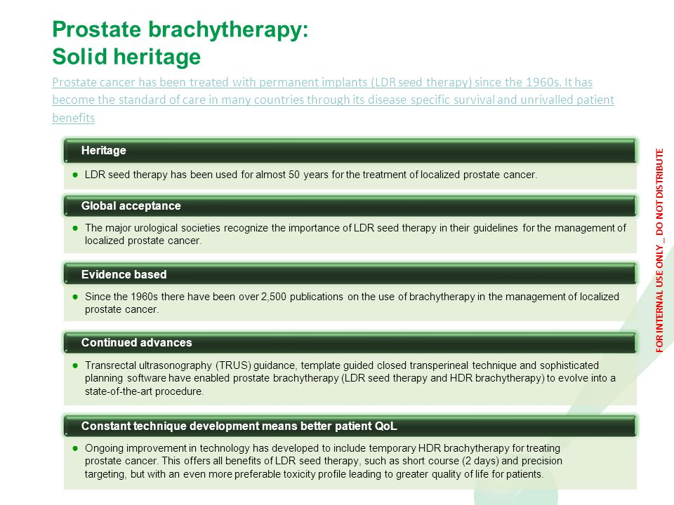 Prostate brachytherapy: Solid heritage