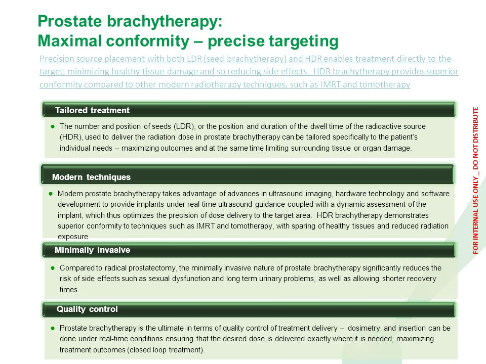 Prostate brachytherapy: Maximal conformity – precise targeting