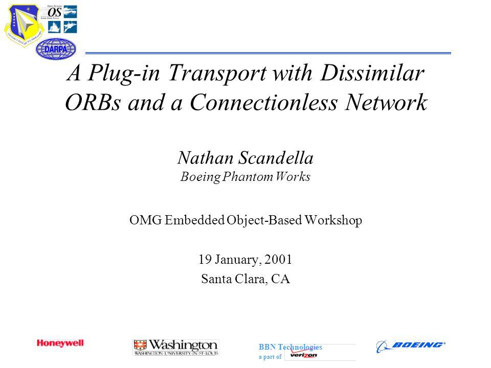 OMG Embedded Object-Based Workshop 19 January, 2001 Santa Clara, CA