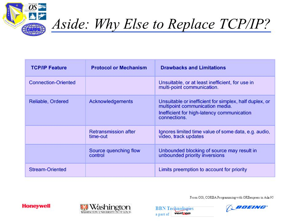 Aside: Why Else to Replace TCP/IP