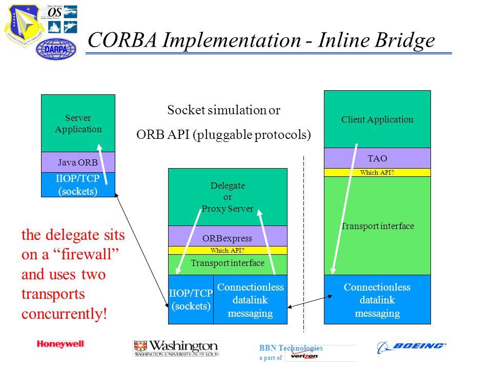 ORB API (pluggable protocols)