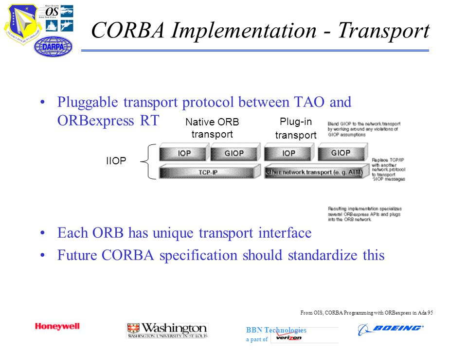 CORBA Implementation - Transport