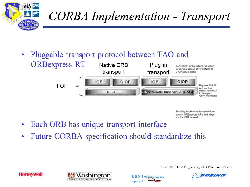 CORBA Implementation - Transport