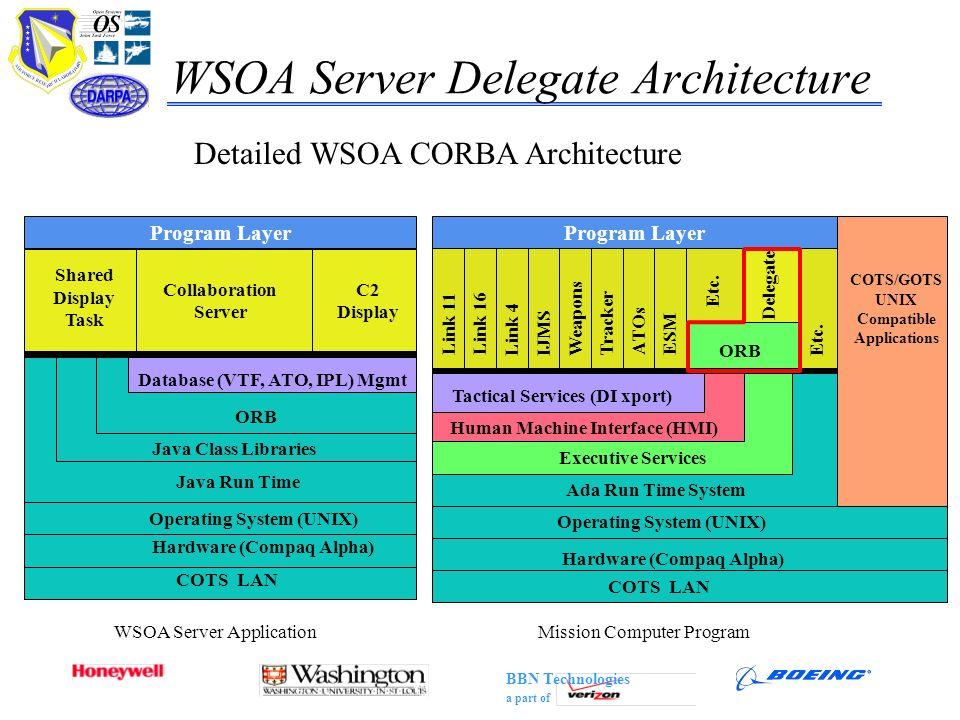 WSOA Server Delegate Architecture