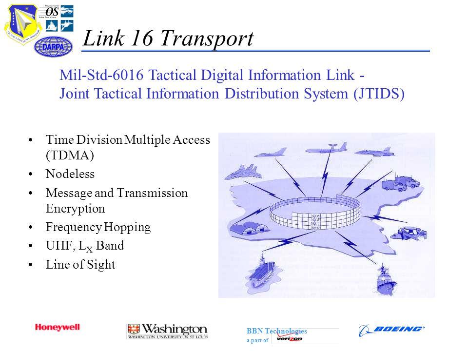 Link 16 Transport Mil-Std-6016 Tactical Digital Information Link -