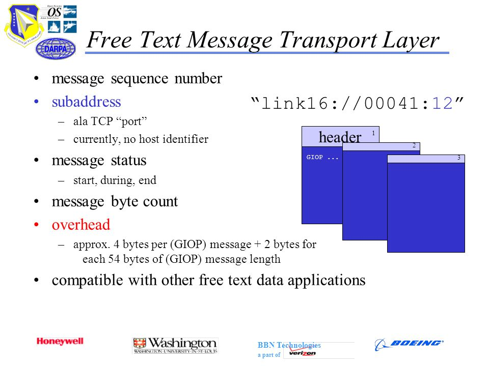 Free Text Message Transport Layer