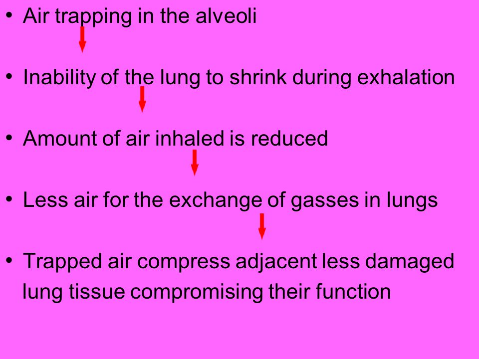 Air trapping in the alveoli