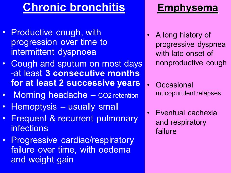 Chronic bronchitis Emphysema