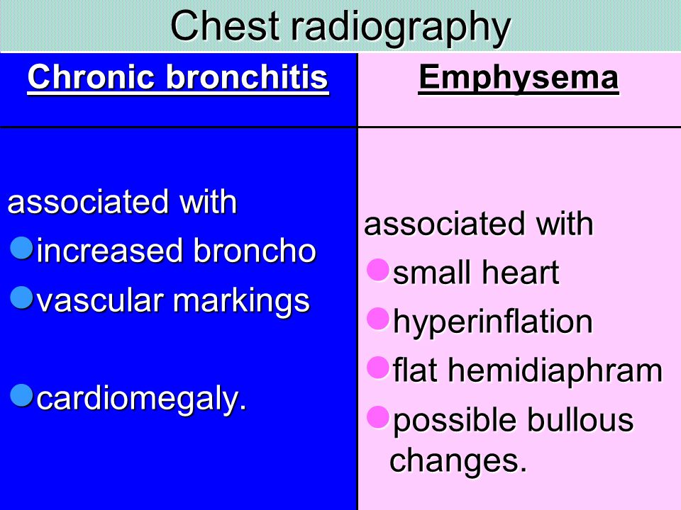 Chest radiography Chronic bronchitis associated with increased broncho