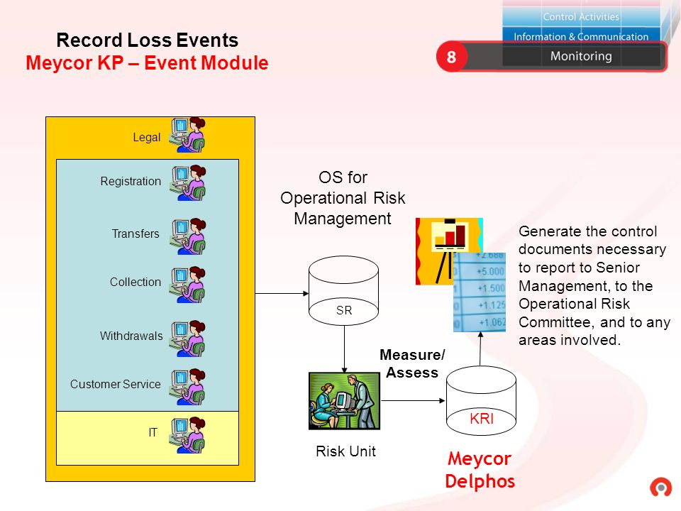 Meycor KP – Event Module