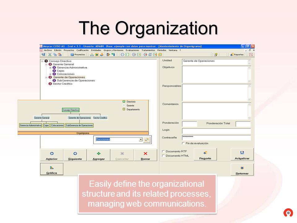The Organization Easily define the organizational