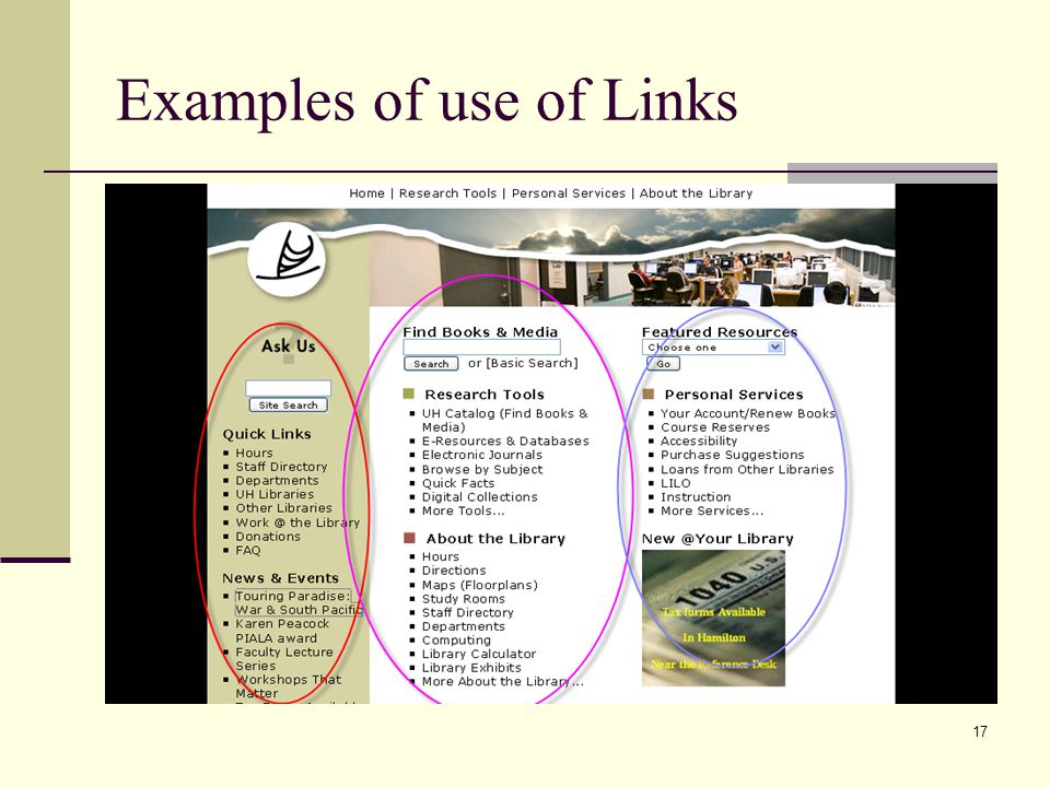 Examples of use of Links