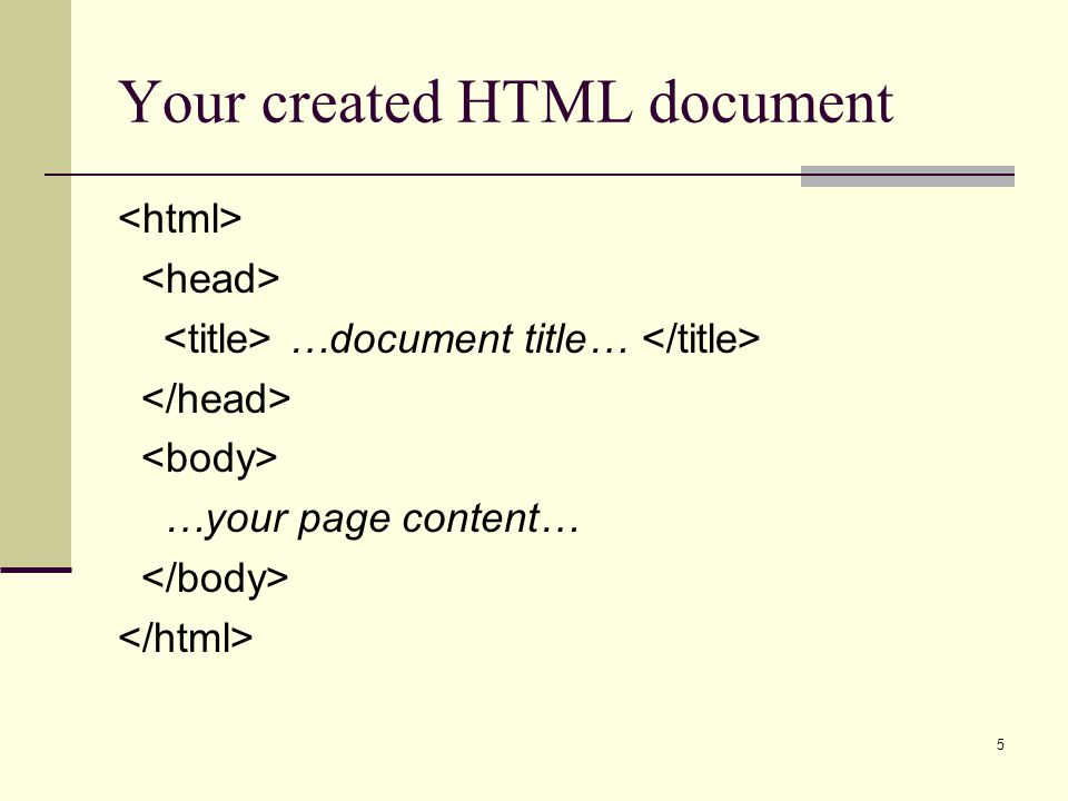 Your created HTML document