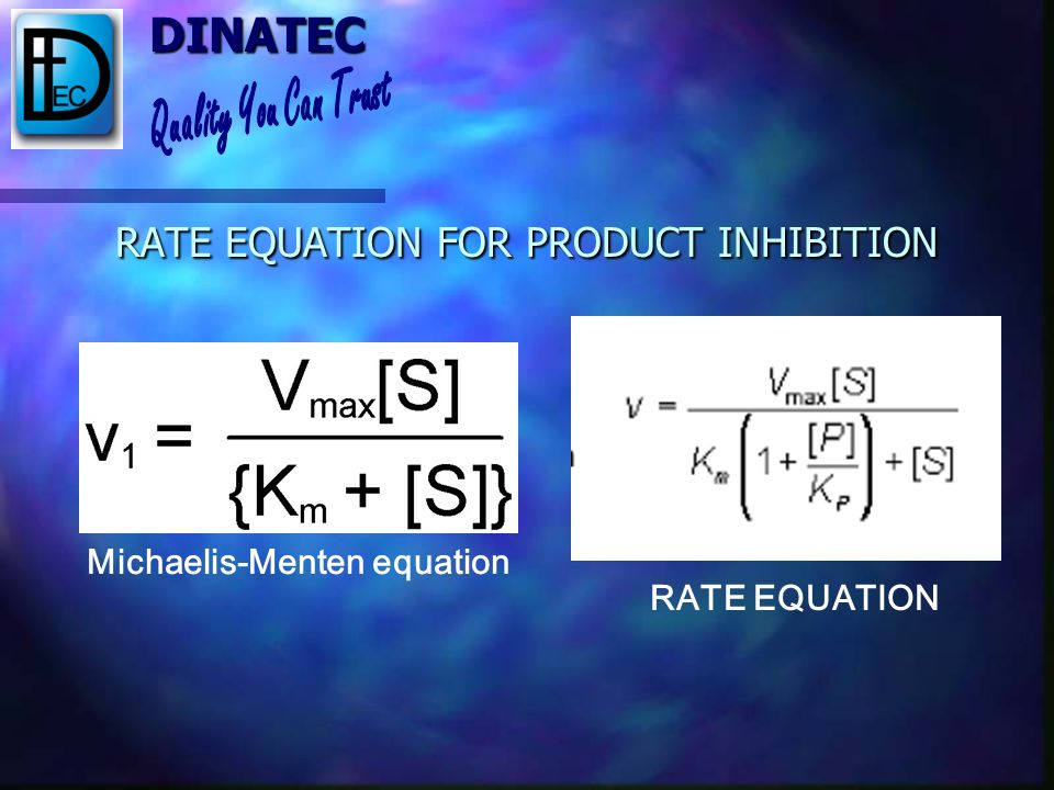 RATE EQUATION FOR PRODUCT INHIBITION