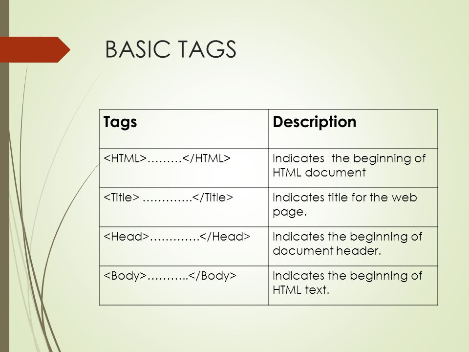 BASIC TAGS Tags Description <HTML>………</HTML>