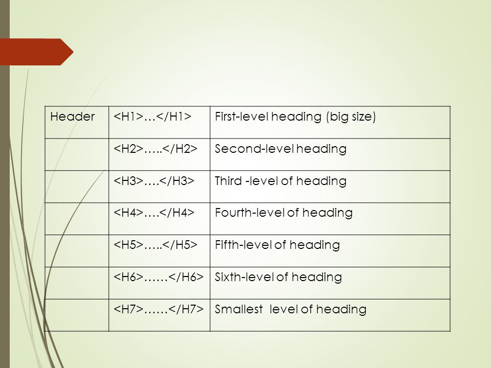 Header <H1>…</H1> First-level heading (big size) <H2>…..</H2> Second-level heading. <H3>….</H3>