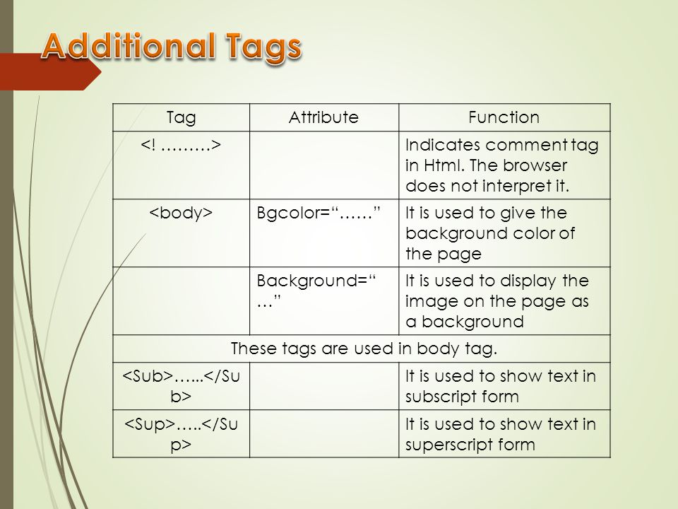 Additional Tags Tag Attribute Function <! ………>
