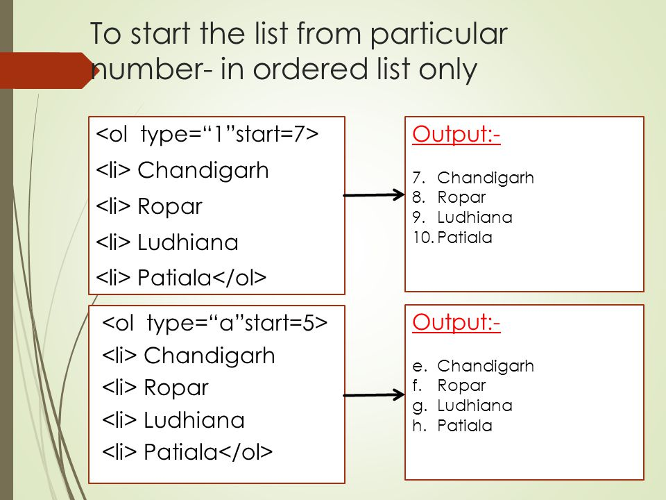 To start the list from particular number- in ordered list only