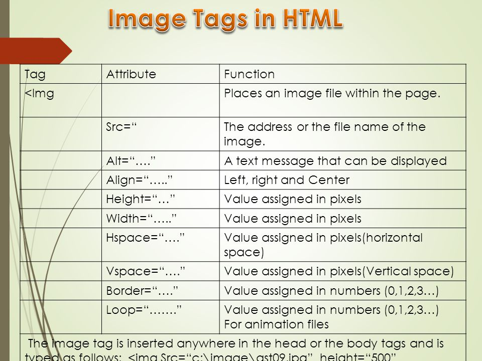 Image Tags in HTML Tag Attribute Function <Img