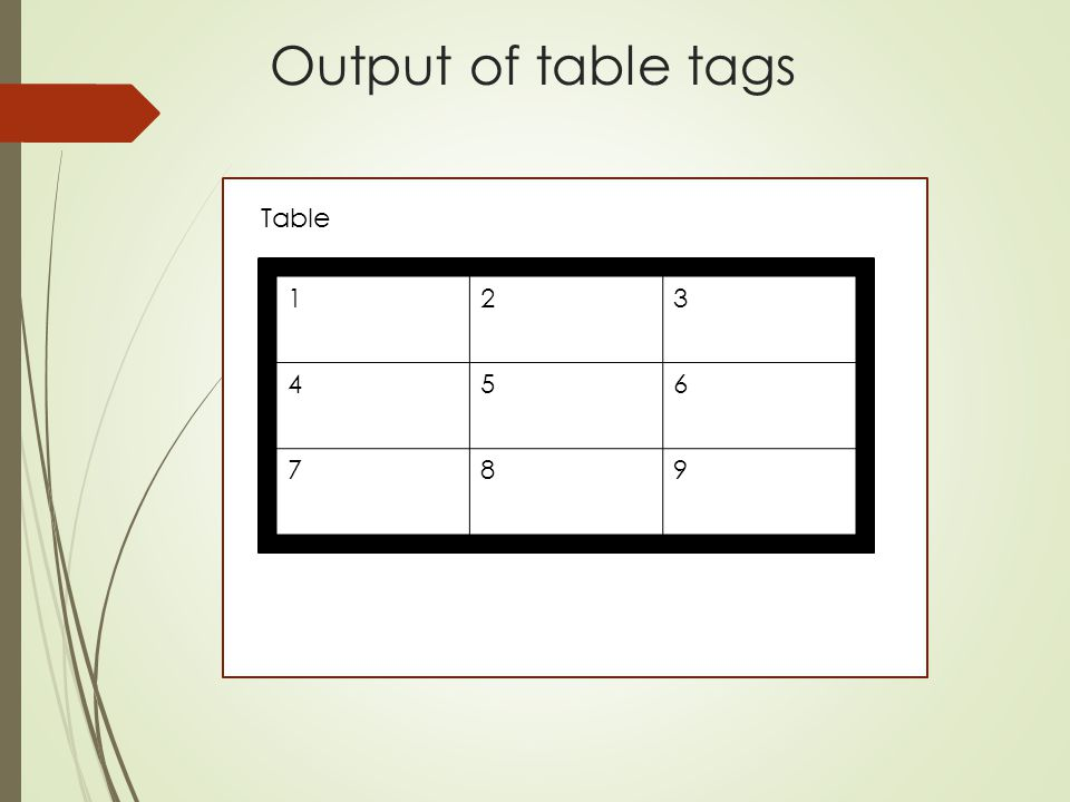 Output of table tags Table