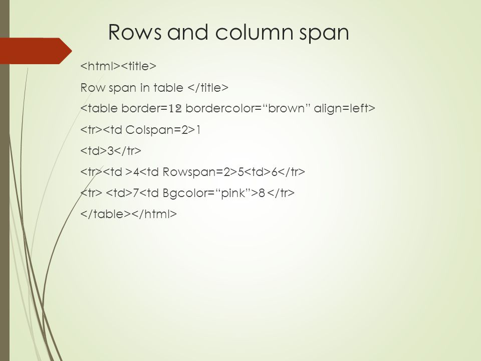 Rows and column span