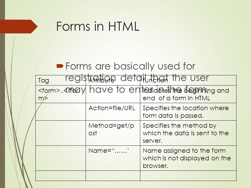 Forms in HTML Forms are basically used for registration detail that the user may have to enter in the form.