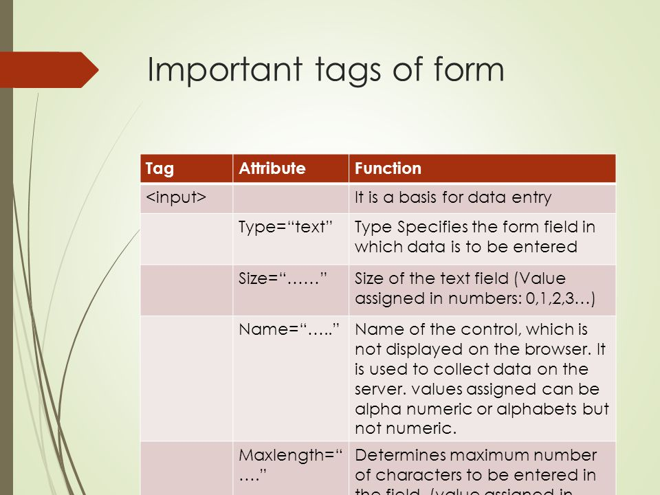 Important tags of form Tag Attribute Function <input>