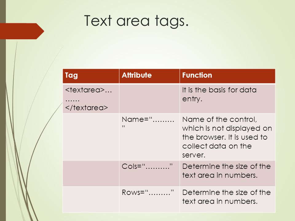 Text area tags. Tag Attribute Function <textarea>………