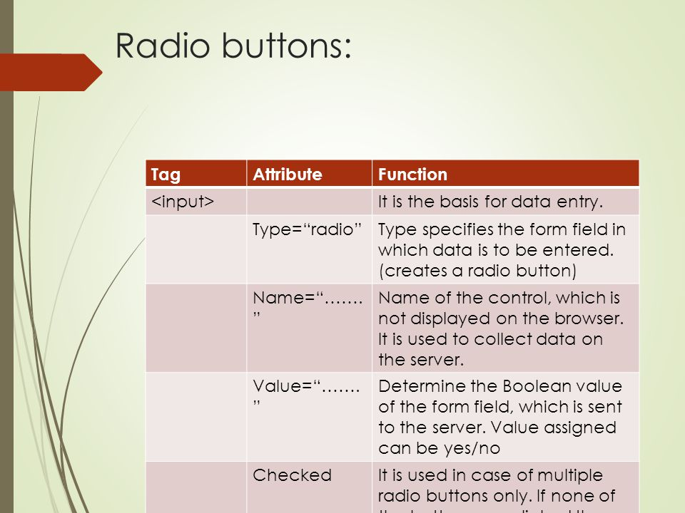 Radio buttons: Tag Attribute Function <input>