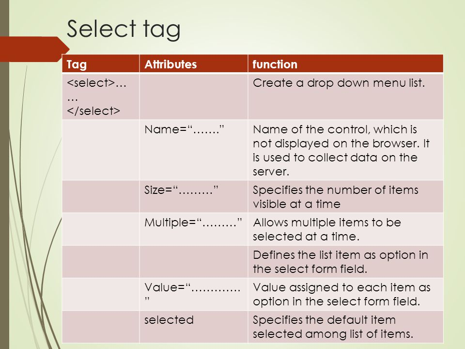 Select tag Tag Attributes function <select>…… </select>