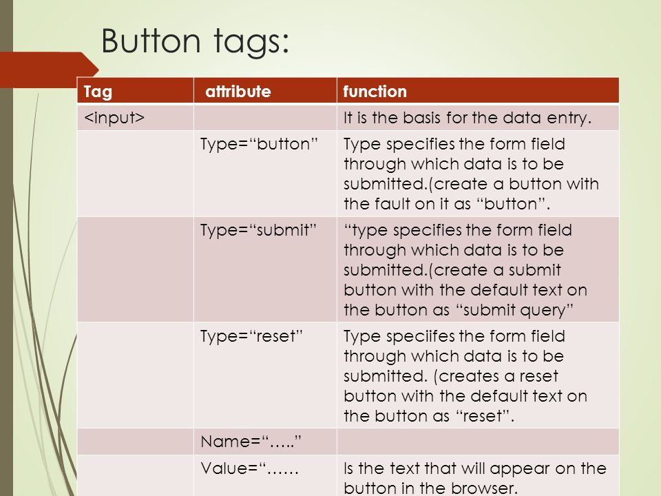 Button tags: Tag attribute function <input>