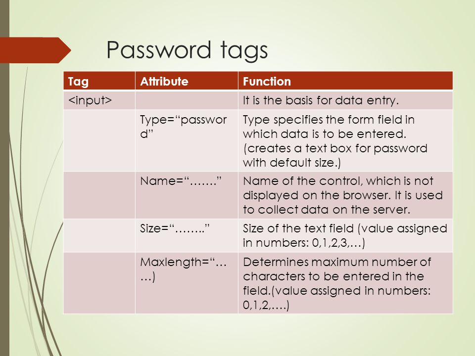 Password tags Tag Attribute Function <input>