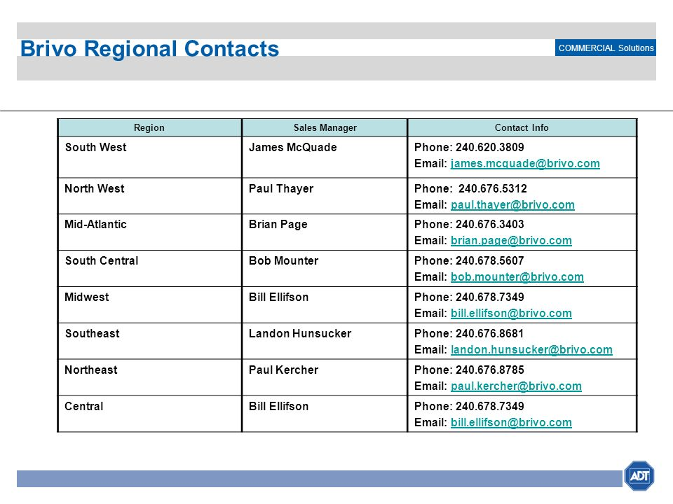 Brivo Regional Contacts