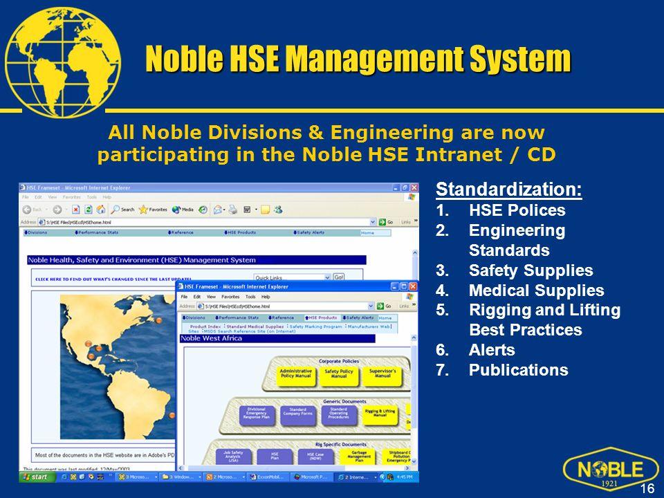 Noble HSE Management System