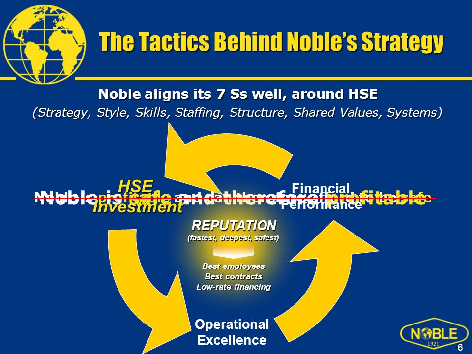 The Tactics Behind Noble's Strategy