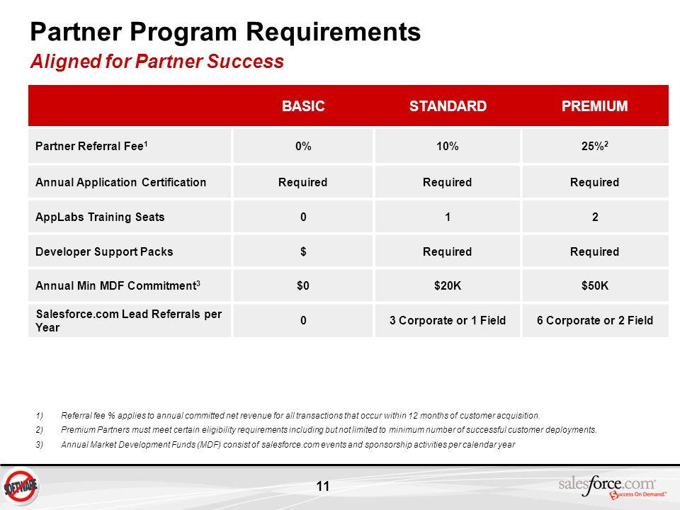 Partner Program Requirements Aligned for Partner Success