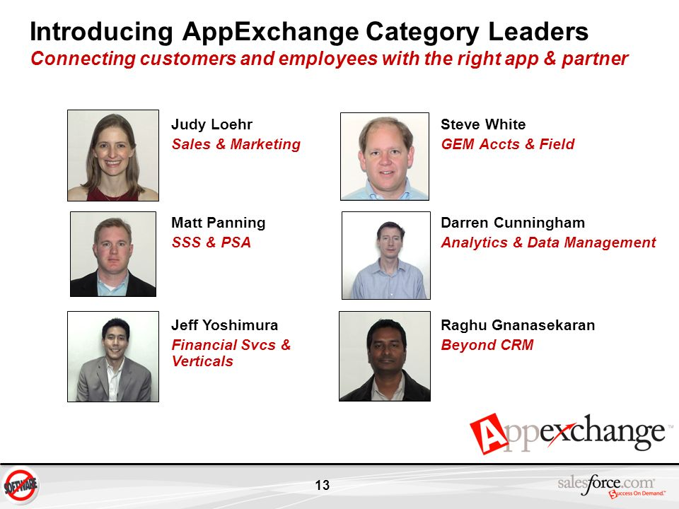 Introducing AppExchange Category Leaders Connecting customers and employees with the right app & partner