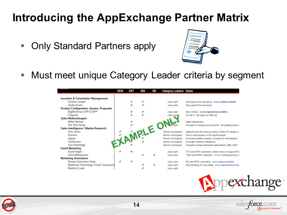 Introducing the AppExchange Partner Matrix