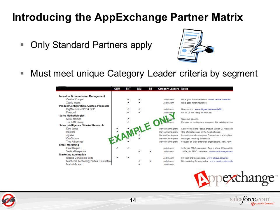 Introducing the AppExchange Partner Matrix