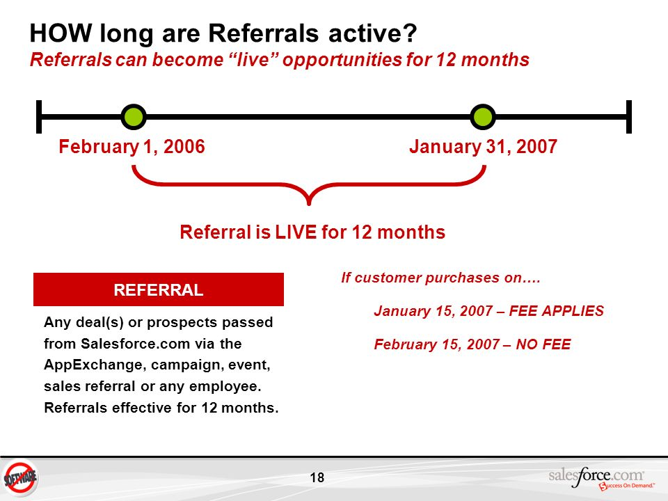 HOW long are Referrals active