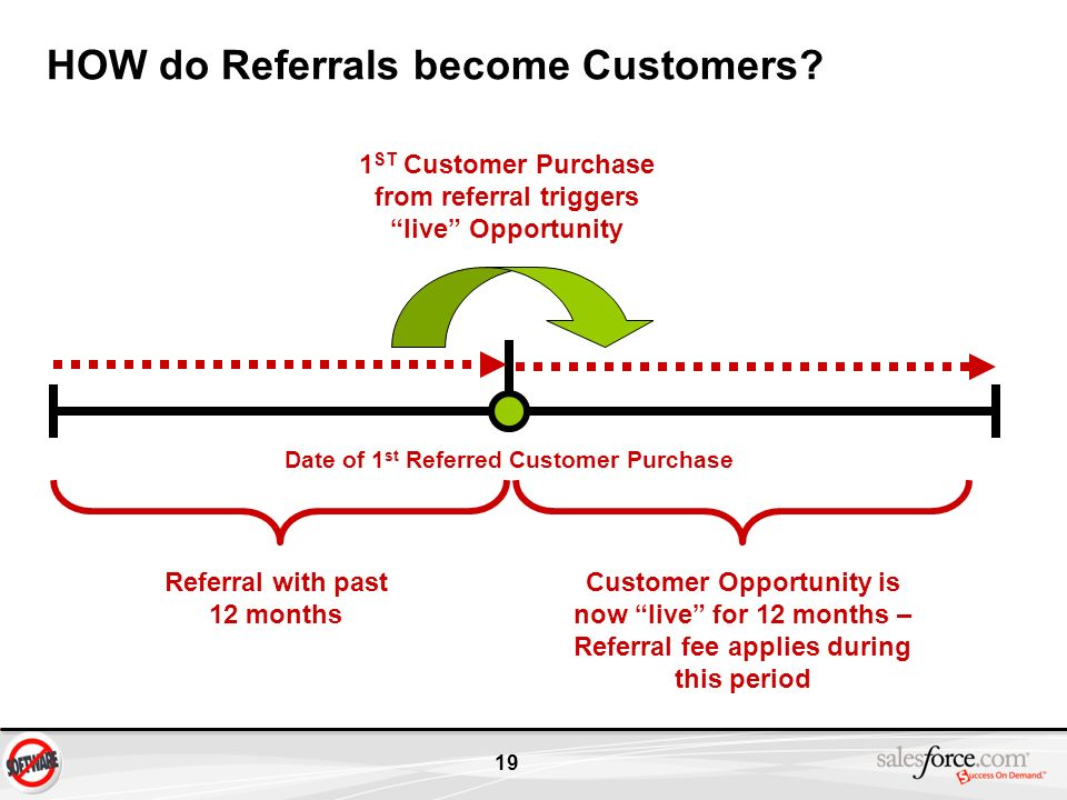 HOW do Referrals become Customers