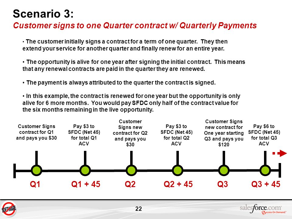 Scenario 3: Customer signs to one Quarter contract w/ Quarterly Payments
