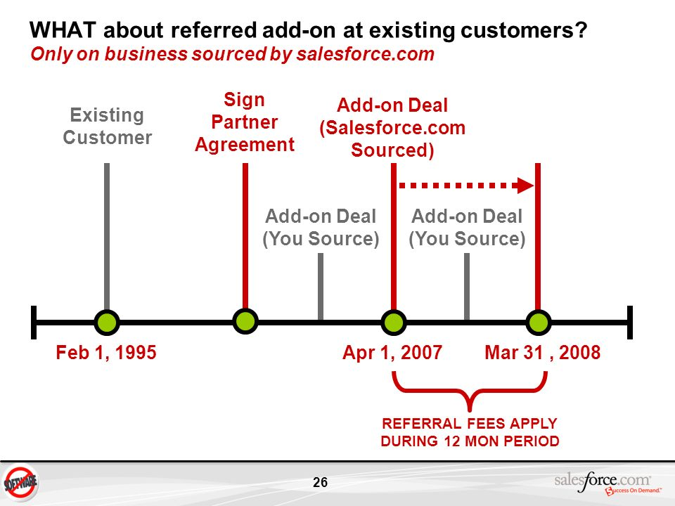 WHAT about referred add-on at existing customers