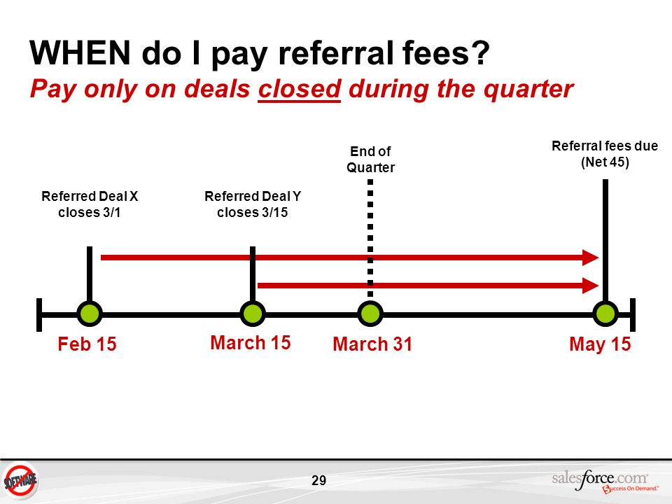 WHEN do I pay referral fees