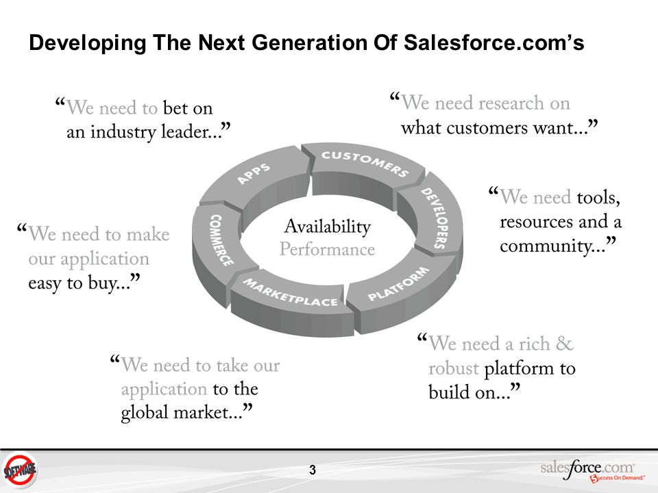 Developing The Next Generation Of Salesforce.com's